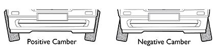 camber-alignment.jpg
