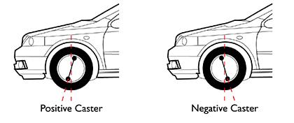 caster-alignment.jpg